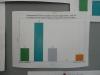"""Ergebnisse der Schülerbefragung zum Projekt \""""Das ist gut für mich 2011/12\""""\"""""""